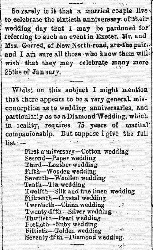 Excerpt from Trewman's Exeter Flying Post 26th January 26 1895 Issue 8604 quoting Wedding Anniversary Symbols